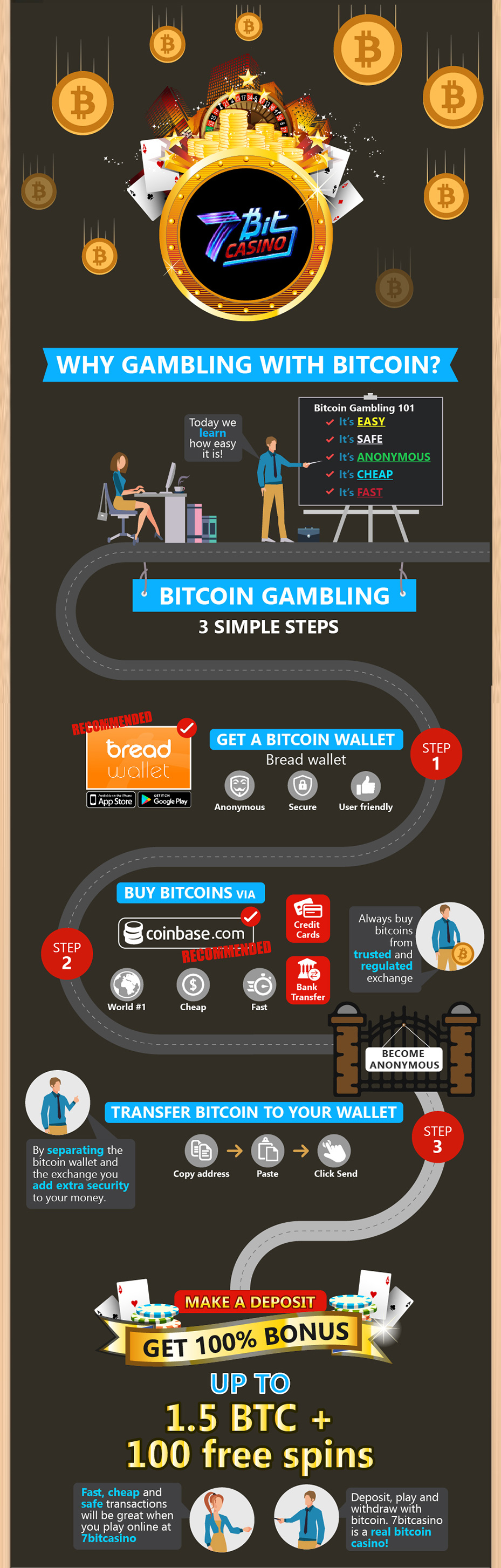 is bitcoin casino real